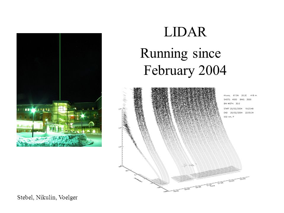 LIDAR Running since February 2004 Stebel, Nikulin, Voelger