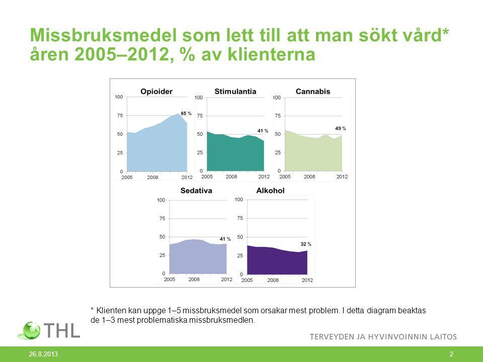 Missbruksmedel som lett till att man sökt vård* åren 2005–2012, % av klienterna 26.8.20132 * Klienten kan uppge 1–5 missbruksmedel som orsakar mest pr