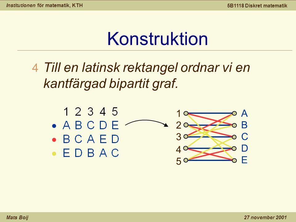 Institutionen för matematik, KTH Mats Boij 5B1118 Diskret matematik 27 november 2001 Fortsatt konstruktion 4 Vi tar sedan komplementet till denna bipartita graf dvs de kanter som inte finns med.