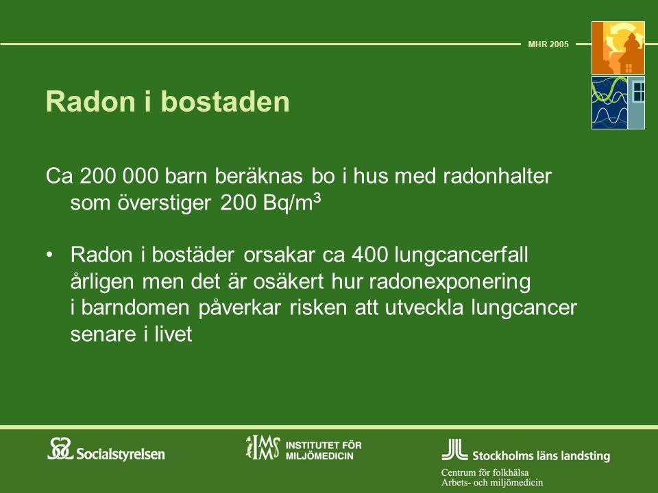 Radon i bostaden Ca 200 000 barn beräknas bo i hus med radonhalter som överstiger 200 Bq/m 3 Radon i bostäder orsakar ca 400 lungcancerfall årligen me