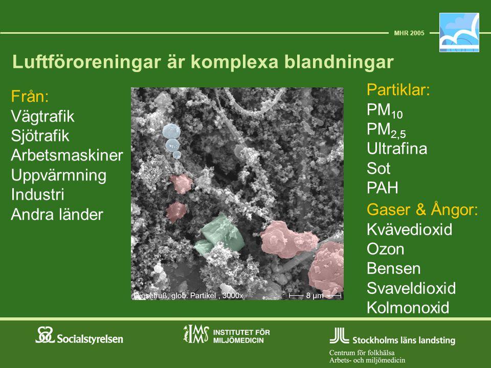 Luftföroreningar är komplexa blandningar Från: Vägtrafik Sjötrafik Arbetsmaskiner Uppvärmning Industri Andra länder Partiklar: PM 10 PM 2,5 Ultrafina