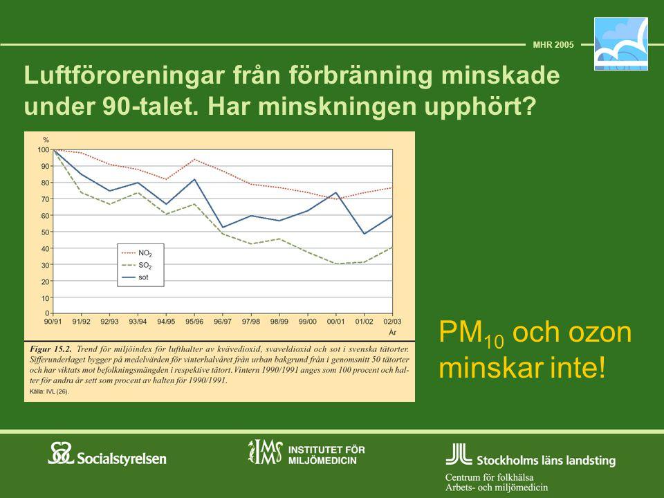 MHR 2005 Luftföroreningar från förbränning minskade under 90-talet. Har minskningen upphört? PM 10 och ozon minskar inte!