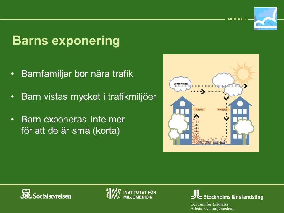 Barns exponering Barnfamiljer bor nära trafik Barn vistas mycket i trafikmiljöer Barn exponeras inte mer för att de är små (korta) MHR 2005