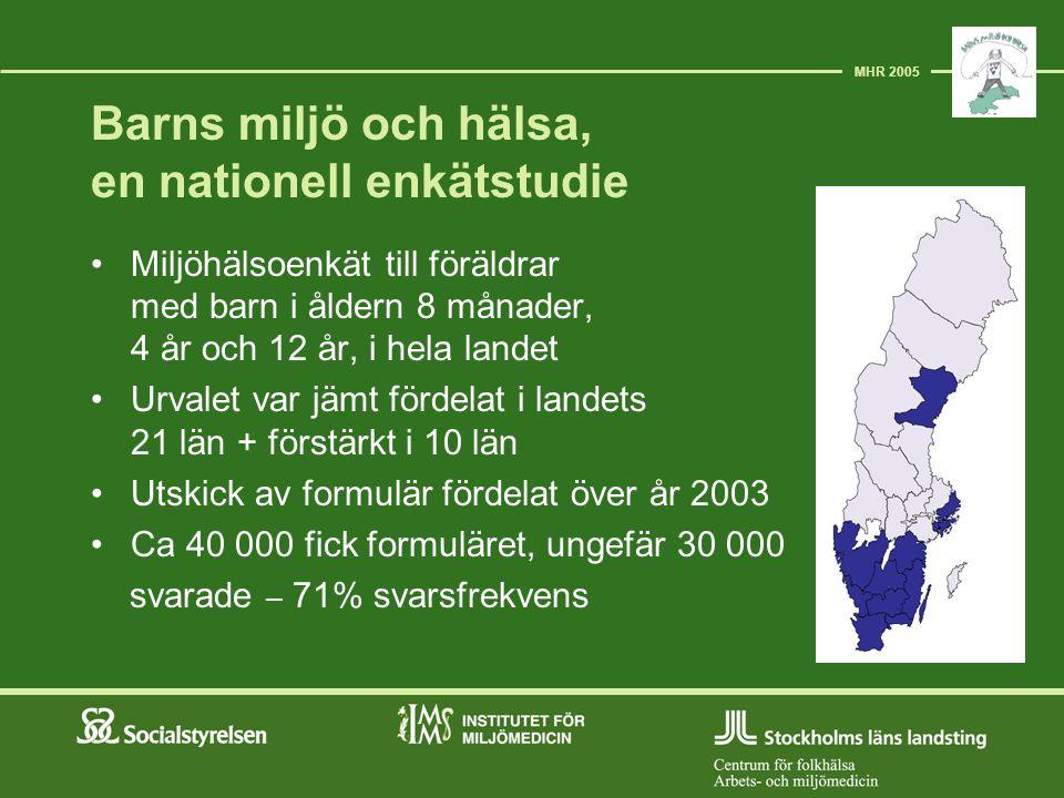 Andel barn som bor tillsammans med förälder eller annan person som röker dagligen inomhus MHR 2005
