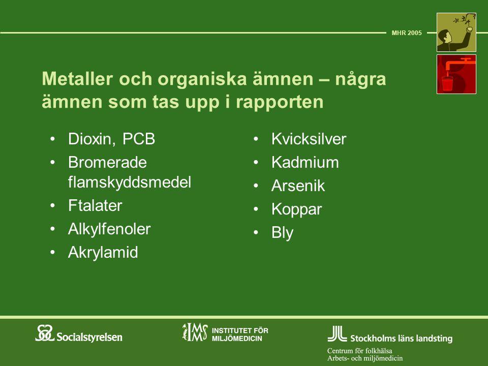 Metaller och organiska ämnen – några ämnen som tas upp i rapporten Dioxin, PCB Bromerade flamskyddsmedel Ftalater Alkylfenoler Akrylamid Kvicksilver K