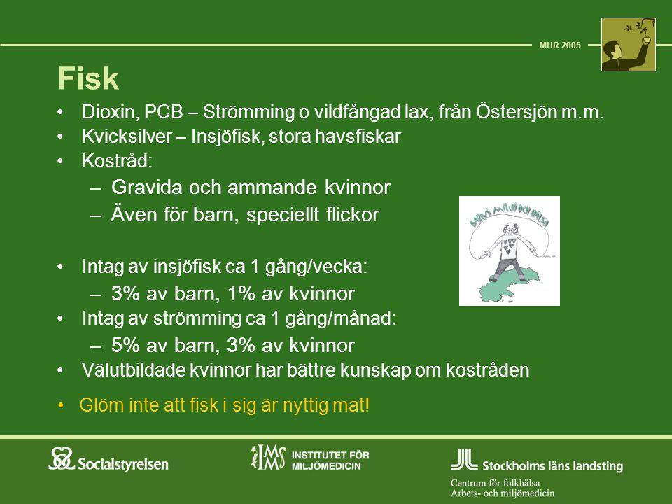 Fisk Dioxin, PCB – Strömming o vildfångad lax, från Östersjön m.m. Kvicksilver – Insjöfisk, stora havsfiskar Kostråd: –Gravida och ammande kvinnor –Äv