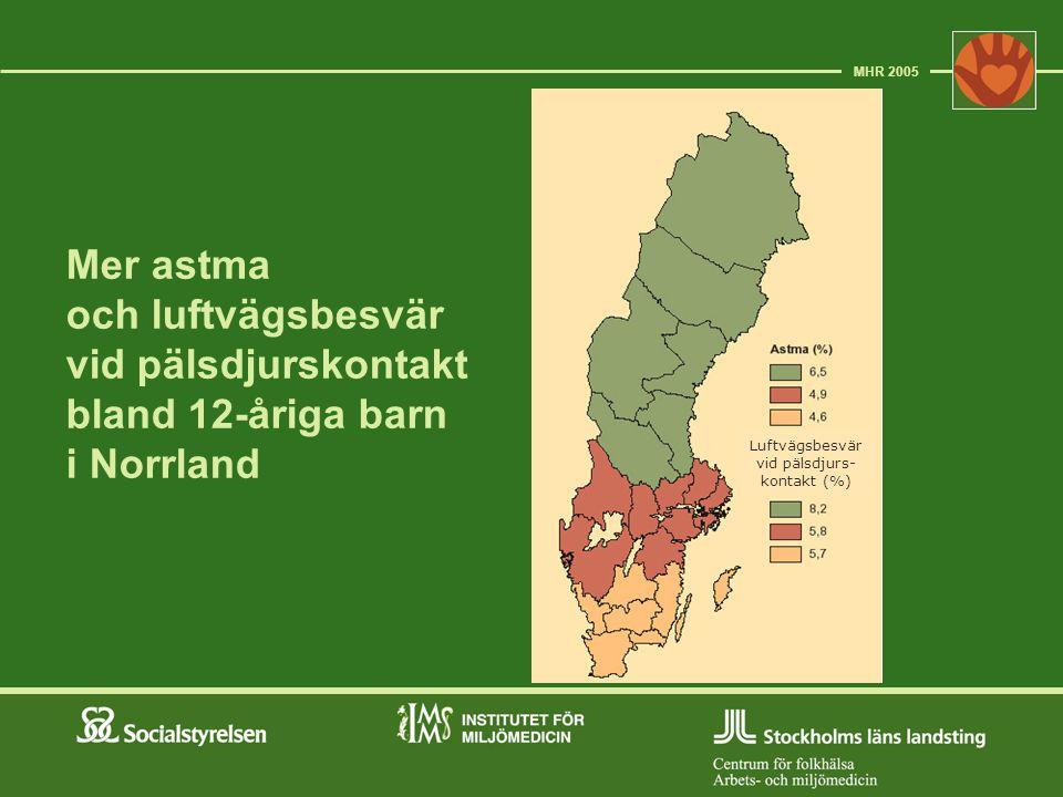 Radon i bostaden Ca 200 000 barn beräknas bo i hus med radonhalter som överstiger 200 Bq/m 3 Radon i bostäder orsakar ca 400 lungcancerfall årligen men det är osäkert hur radonexponering i barndomen påverkar risken att utveckla lungcancer senare i livet MHR 2005