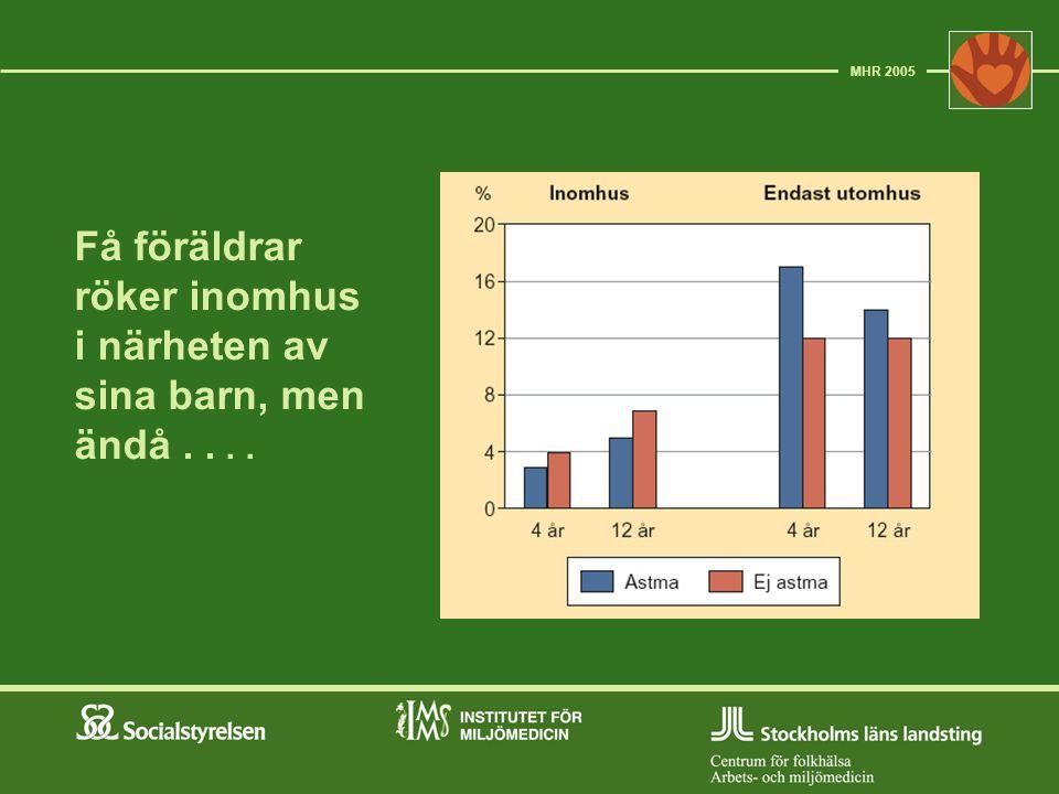 Viktiga hälsoeffekter av buller Försämrad hörsel Öronsusningar (tinnitus) Sömnstörningar Försämrad inlärning Försämrad förmåga att uppfatta och förstå tal MHR 2005
