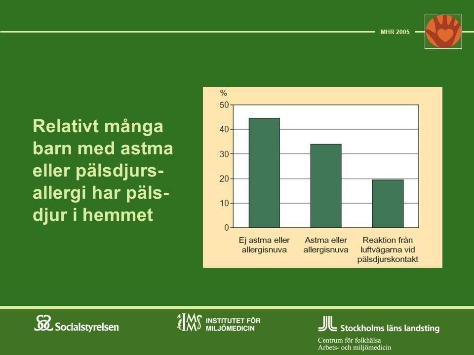 Relativt många barn med astma eller pälsdjurs- allergi har päls- djur i hemmet MHR 2005