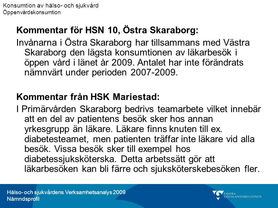 Hälso- och sjukvårdens Verksamhetsanalys 2009 Nämndsprofil Kommentar för HSN 10, Östra Skaraborg: Invånarna i Östra Skaraborg har tillsammans med Västra Skaraborg den lägsta konsumtionen av läkarbesök i öppen vård i länet år 2009.