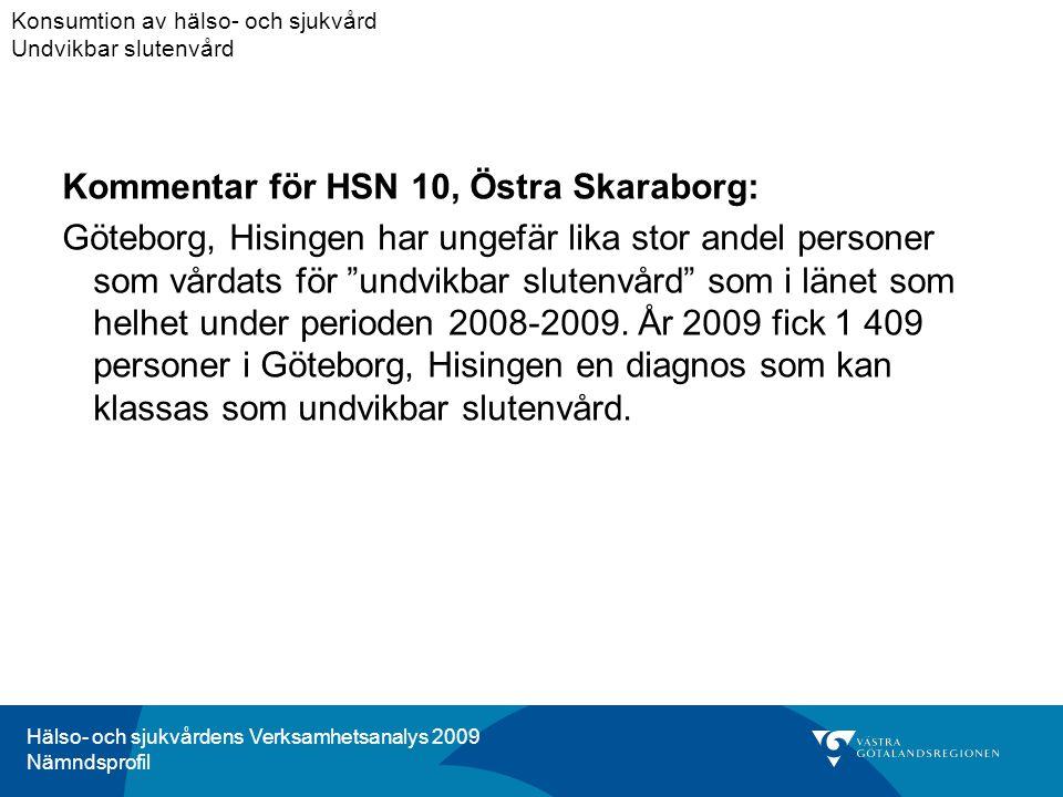 Hälso- och sjukvårdens Verksamhetsanalys 2009 Nämndsprofil Kommentar för HSN 10, Östra Skaraborg: Göteborg, Hisingen har ungefär lika stor andel personer som vårdats för undvikbar slutenvård som i länet som helhet under perioden 2008-2009.
