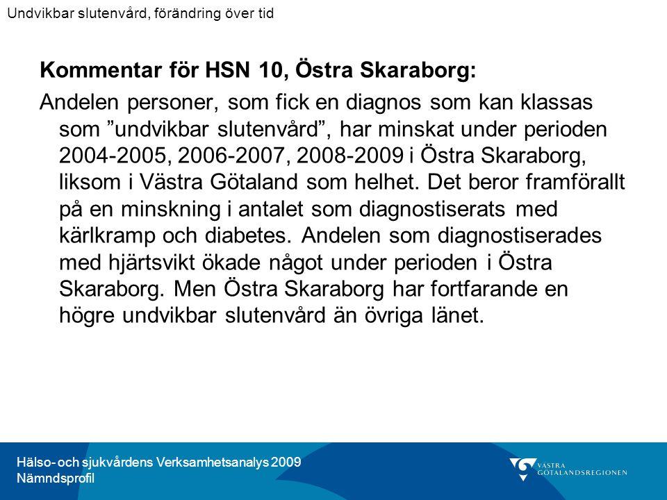 Hälso- och sjukvårdens Verksamhetsanalys 2009 Nämndsprofil Kommentar för HSN 10, Östra Skaraborg: Andelen personer, som fick en diagnos som kan klassas som undvikbar slutenvård , har minskat under perioden 2004-2005, 2006-2007, 2008-2009 i Östra Skaraborg, liksom i Västra Götaland som helhet.