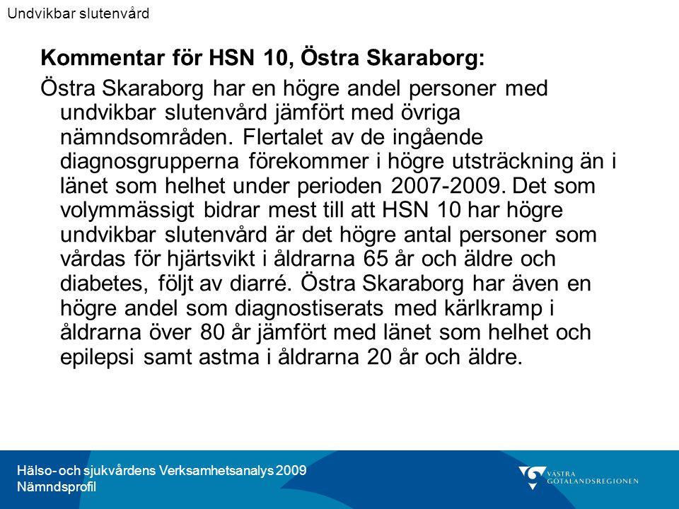 Hälso- och sjukvårdens Verksamhetsanalys 2009 Nämndsprofil Kommentar för HSN 10, Östra Skaraborg: Östra Skaraborg har en högre andel personer med undvikbar slutenvård jämfört med övriga nämndsområden.