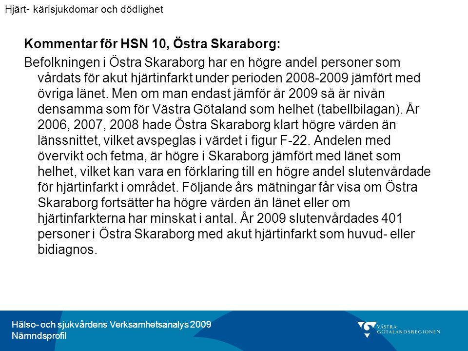 Hälso- och sjukvårdens Verksamhetsanalys 2009 Nämndsprofil Kommentar för HSN 10, Östra Skaraborg: Befolkningen i Östra Skaraborg har en högre andel personer som vårdats för akut hjärtinfarkt under perioden 2008-2009 jämfört med övriga länet.