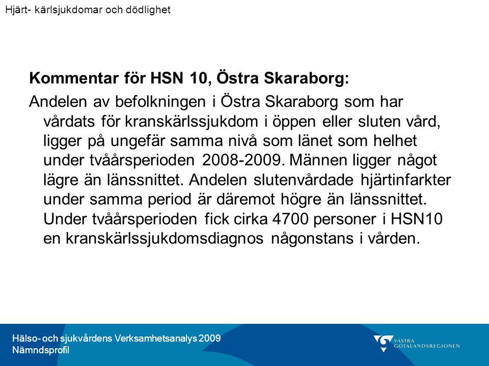 Hälso- och sjukvårdens Verksamhetsanalys 2009 Nämndsprofil Kommentar för HSN 10, Östra Skaraborg: Andelen av befolkningen i Östra Skaraborg som har vårdats för kranskärlssjukdom i öppen eller sluten vård, ligger på ungefär samma nivå som länet som helhet under tvåårsperioden 2008-2009.