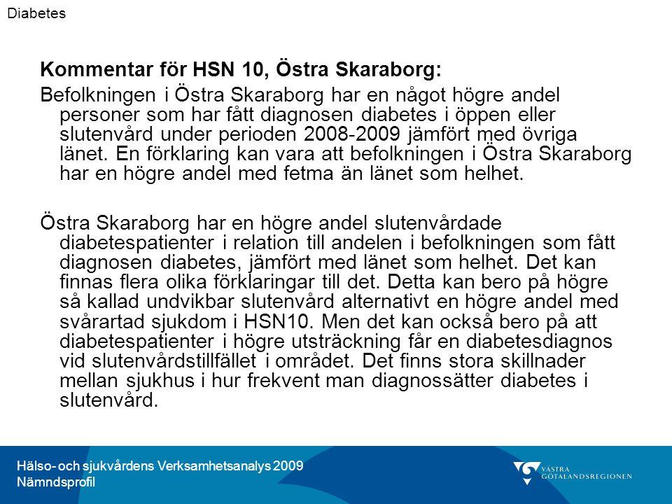 Hälso- och sjukvårdens Verksamhetsanalys 2009 Nämndsprofil Kommentar för HSN 10, Östra Skaraborg: Befolkningen i Östra Skaraborg har en något högre andel personer som har fått diagnosen diabetes i öppen eller slutenvård under perioden 2008-2009 jämfört med övriga länet.