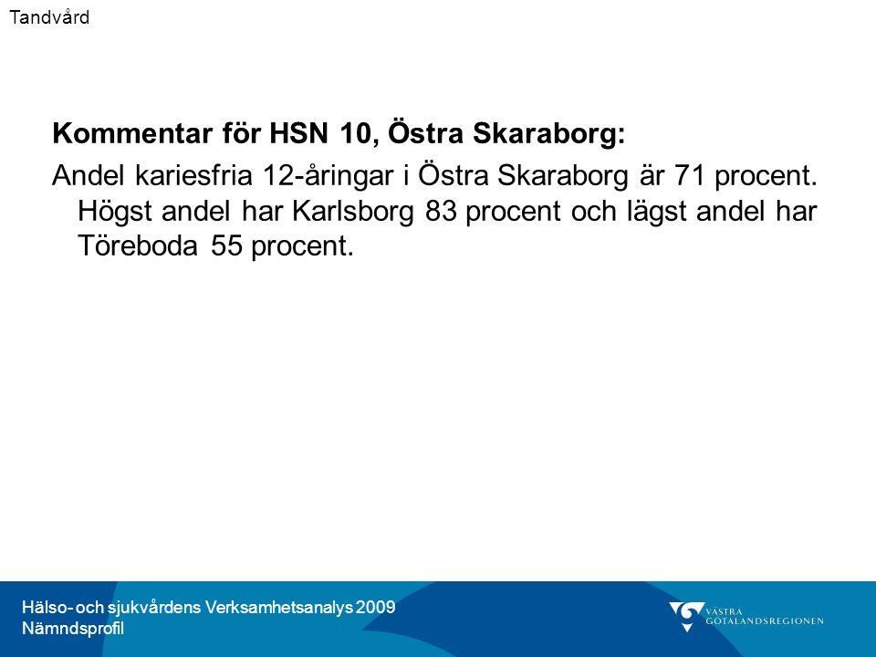 Hälso- och sjukvårdens Verksamhetsanalys 2009 Nämndsprofil Kommentar för HSN 10, Östra Skaraborg: Andel kariesfria 12-åringar i Östra Skaraborg är 71 procent.