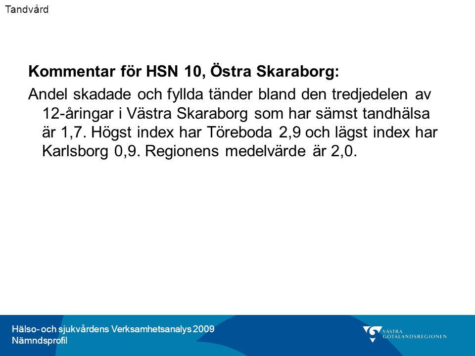 Hälso- och sjukvårdens Verksamhetsanalys 2009 Nämndsprofil Kommentar för HSN 10, Östra Skaraborg: Andel skadade och fyllda tänder bland den tredjedelen av 12-åringar i Västra Skaraborg som har sämst tandhälsa är 1,7.