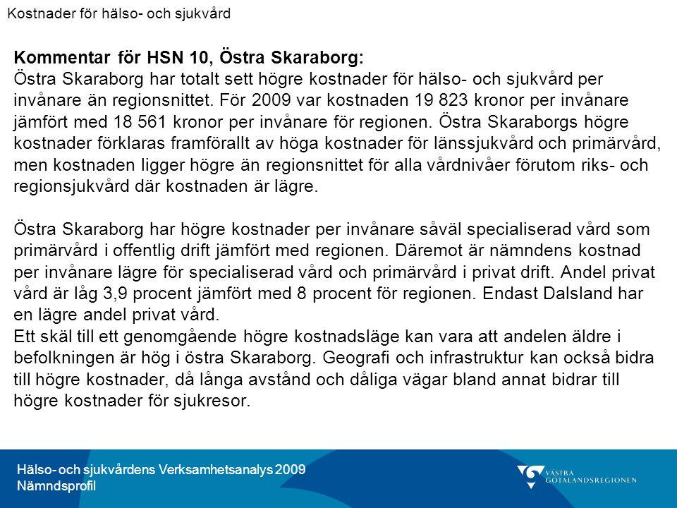 Hälso- och sjukvårdens Verksamhetsanalys 2009 Nämndsprofil Kommentar för HSN 10, Östra Skaraborg: Östra Skaraborg har totalt sett högre kostnader för hälso- och sjukvård per invånare än regionsnittet.