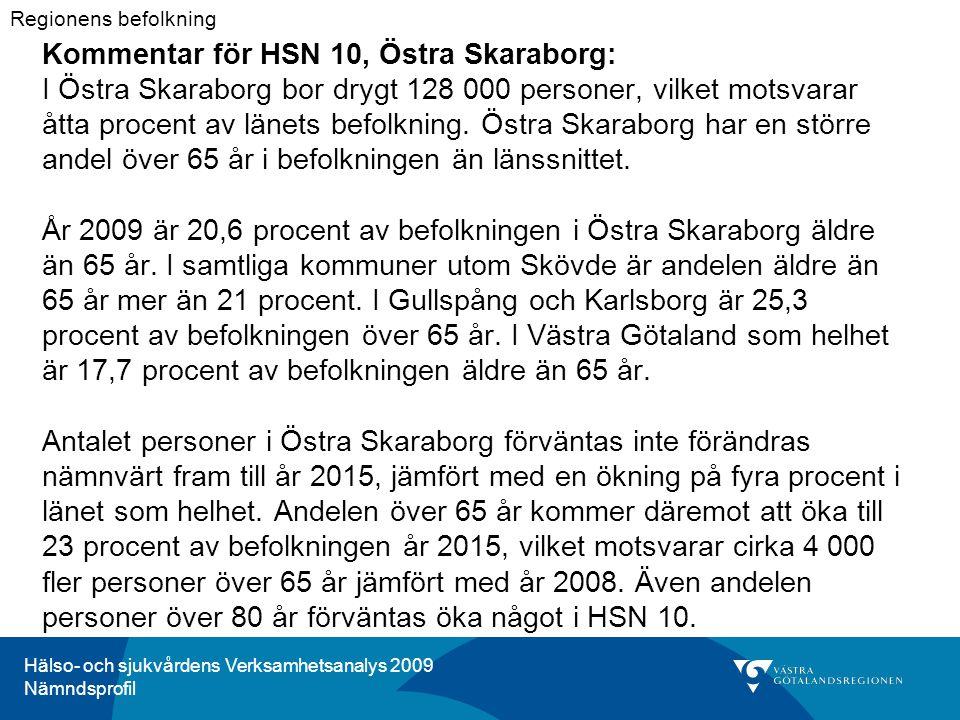 Hälso- och sjukvårdens Verksamhetsanalys 2009 Nämndsprofil Kommentar för HSN 10, Östra Skaraborg: Andelen av befolkningen i HSN10 med åtgärdbar dödlighet i ischemisk hjärtsjukdom i åldrarna 20-79 år, ligger nära länssnittet under perioden 2006-2007, men värdena kan variera från år till år till följd av slumpmässig variation.
