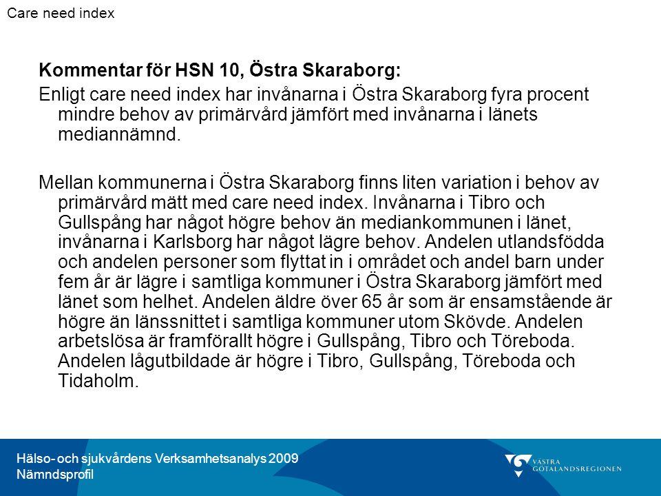 Hälso- och sjukvårdens Verksamhetsanalys 2009 Nämndsprofil Kommentar för HSN 10, Östra Skaraborg: Enligt care need index har invånarna i Östra Skaraborg fyra procent mindre behov av primärvård jämfört med invånarna i länets mediannämnd.