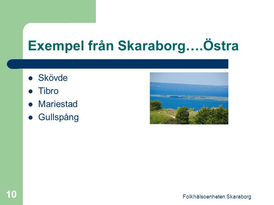 Folkhälsoenheten Skaraborg 10 Exempel från Skaraborg….Östra Skövde Tibro Mariestad Gullspång