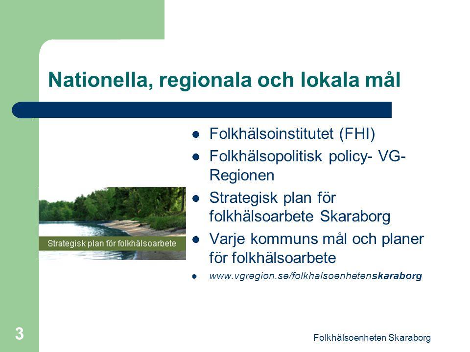 Folkhälsoenheten Skaraborg 4 Vad är folkhälsa.Olika synsätt Vad skapar hälsa.