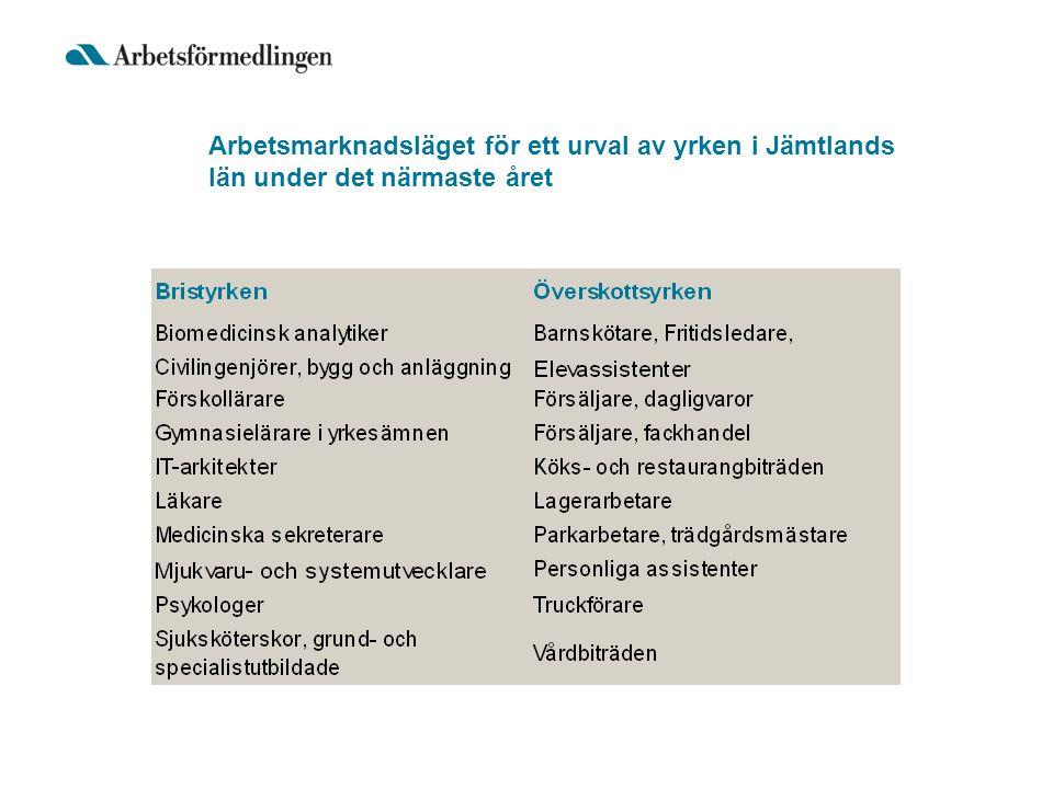 Arbetsmarknadsläget för ett urval av yrken i Jämtlands län under det närmaste året