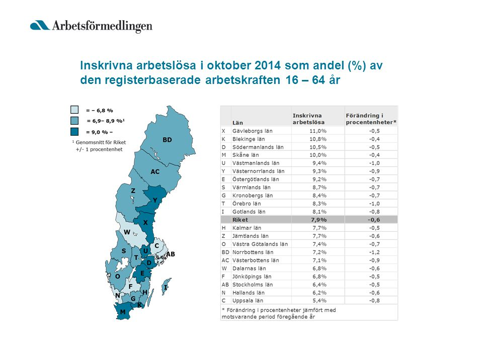Inskrivna arbetslösa i oktober 2014 som andel (%) av den registerbaserade arbetskraften 16 – 64 år
