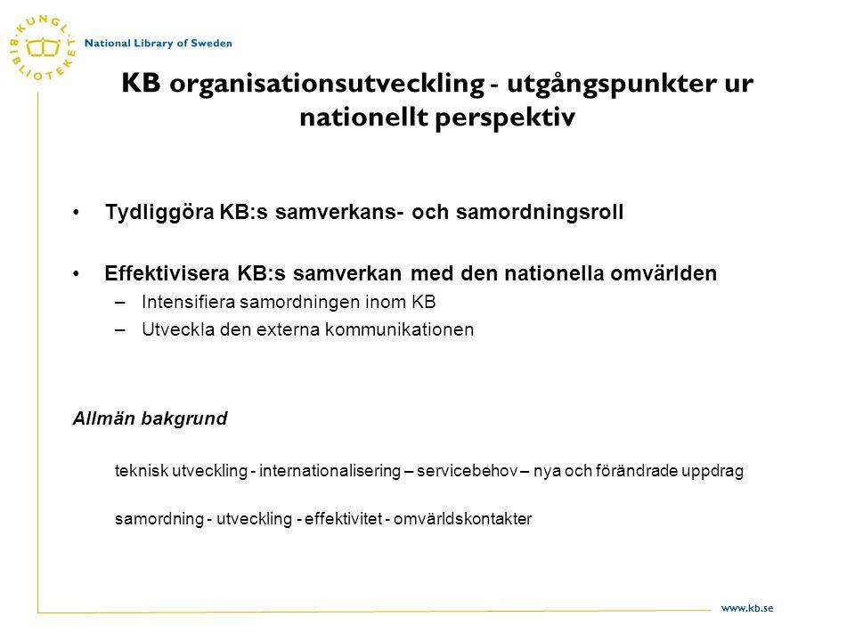 www.kb.se KB organisationsutveckling - utgångspunkter ur nationellt perspektiv Tydliggöra KB:s samverkans- och samordningsroll Effektivisera KB:s samverkan med den nationella omvärlden –Intensifiera samordningen inom KB –Utveckla den externa kommunikationen Allmän bakgrund teknisk utveckling - internationalisering – servicebehov – nya och förändrade uppdrag samordning - utveckling - effektivitet - omvärldskontakter