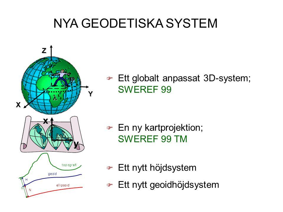 NYA GEODETISKA SYSTEM  Ett globalt anpassat 3D-system; SWEREF 99 YZX  xy  En ny kartprojektion; SWEREF 99 TM  Ett nytt höjdsystem  Ett nytt geoid