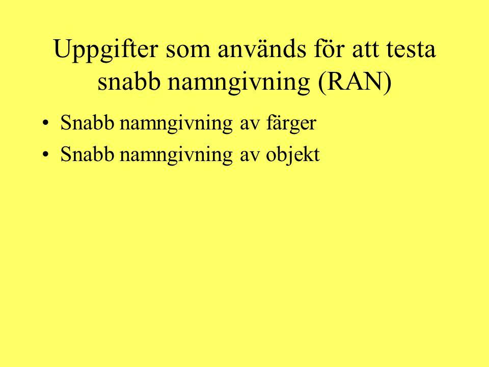 Uppgifter som används för att testa snabb namngivning (RAN) Snabb namngivning av färger Snabb namngivning av objekt