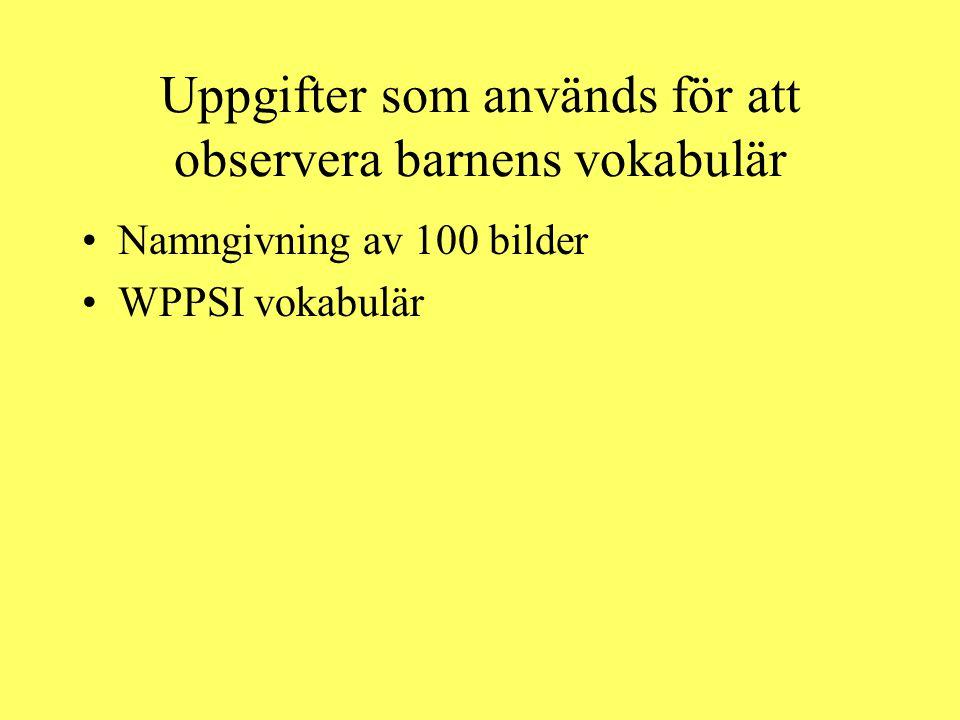 Uppgifter som används för att observera barnens vokabulär Namngivning av 100 bilder WPPSI vokabulär