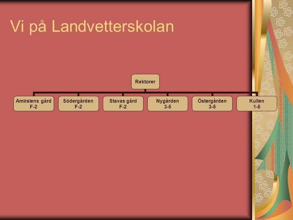Vi på Landvetterskolan Rektorer Amiralens gård F-2 Södergården F-2 Stavas gård F-2 Nygården 3-5 Östergården 3-5 Kullen 1-5