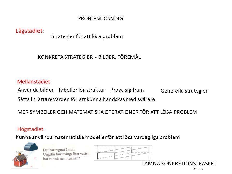 PROBLEMLÖSNING Strategier för att lösa problem Använda bilderTabeller för strukturProva sig fram Sätta in lättare värden för att kunna handskas med sv