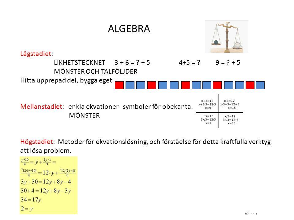 GEOMETRI PUNKT LINJE STRÄCKA FYRHÖRNING TRIANGEL CIRKEL KLOT KON CYLINDER RÄTBLOCK Lågstadiet : EGENSKAPER FÖR DESSA Förstoring och förminskning symmetri Mellanstadiet: Konstruktion av geometriska objekt skala Beräkna areor och omkretsar MÄTNING av längd, area, volym, massa, tid, vinklar med vanliga måttenheter m kg l h min Högstadiet: Skala för två och tre dimensioner likformighet Enhetsbyten vid beräkningar Geometriska satser och formler Area och volymberäkningar © BED