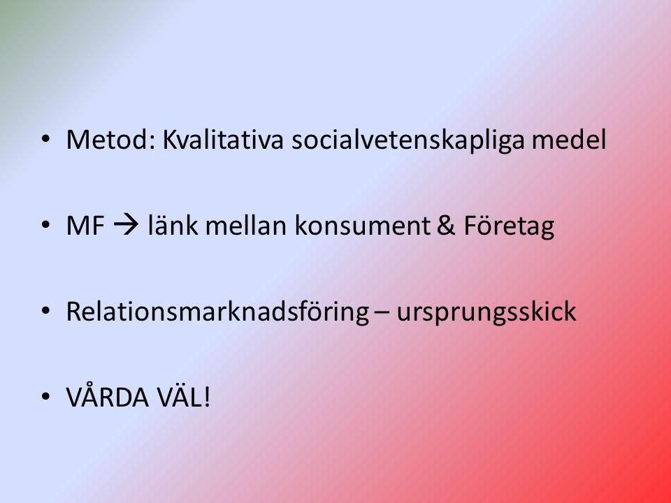 Metod: Kvalitativa socialvetenskapliga medel MF  länk mellan konsument & Företag Relationsmarknadsföring – ursprungsskick VÅRDA VÄL!