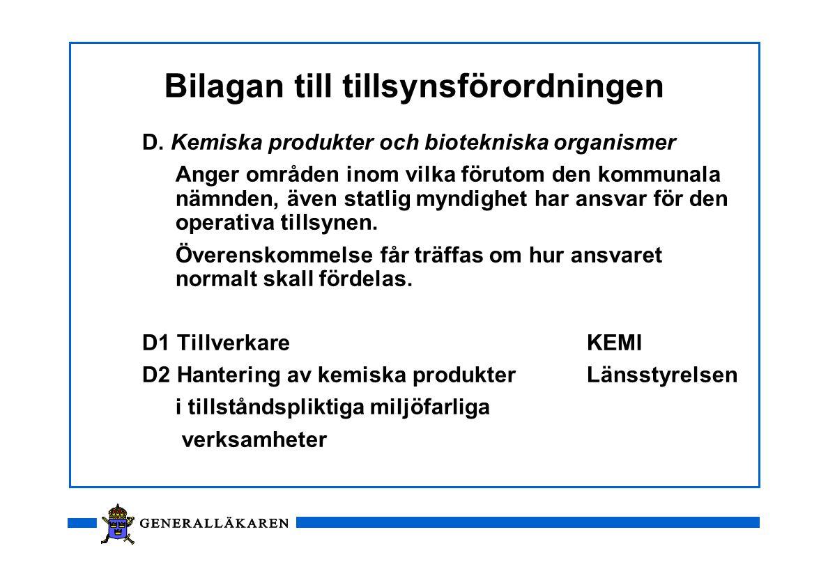 Bilagan till tillsynsförordningen D. Kemiska produkter och biotekniska organismer Anger områden inom vilka förutom den kommunala nämnden, även statlig