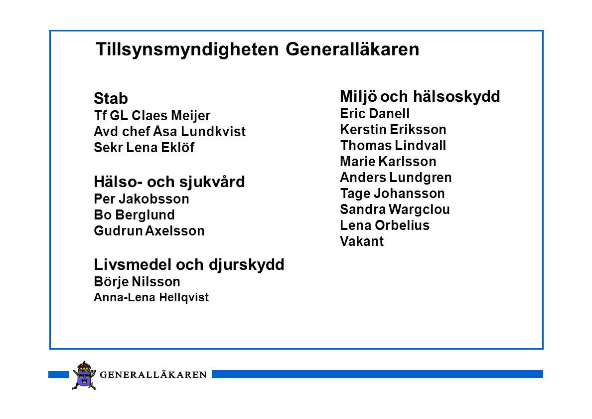 Stab Tf GL Claes Meijer Avd chef Åsa Lundkvist Sekr Lena Eklöf Hälso- och sjukvård Per Jakobsson Bo Berglund Gudrun Axelsson Livsmedel och djurskydd B