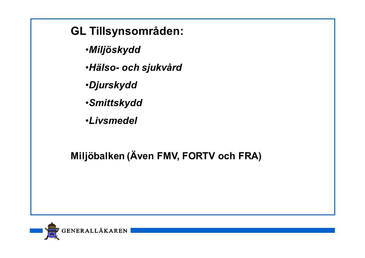 GL Tillsynsområden: Miljöskydd Hälso- och sjukvård Djurskydd Smittskydd Livsmedel Miljöbalken (Även FMV, FORTV och FRA)