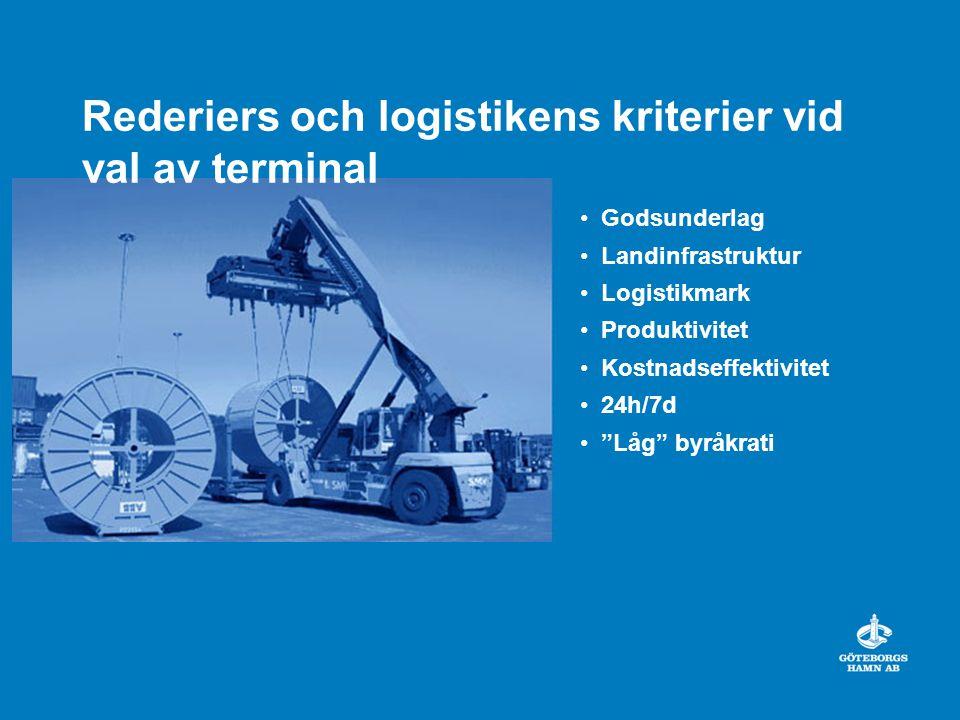 """Rederiers och logistikens kriterier vid val av terminal Godsunderlag Landinfrastruktur Logistikmark Produktivitet Kostnadseffektivitet 24h/7d """"Låg"""" by"""
