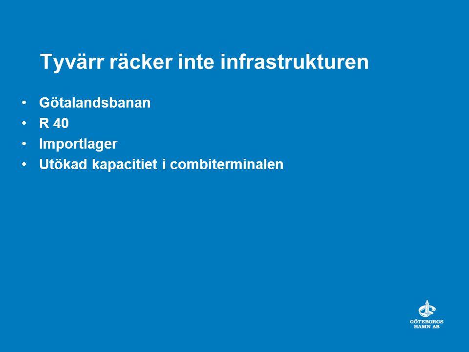 Tyvärr räcker inte infrastrukturen Götalandsbanan R 40 Importlager Utökad kapacitiet i combiterminalen
