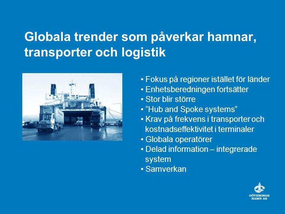 Nästa steg - Utveckla en komplett Dry Port Tullklarering Importlagring Integrerad EDI One stop shop – manifestet säger från Shanghai till Nässjö via Göteborg