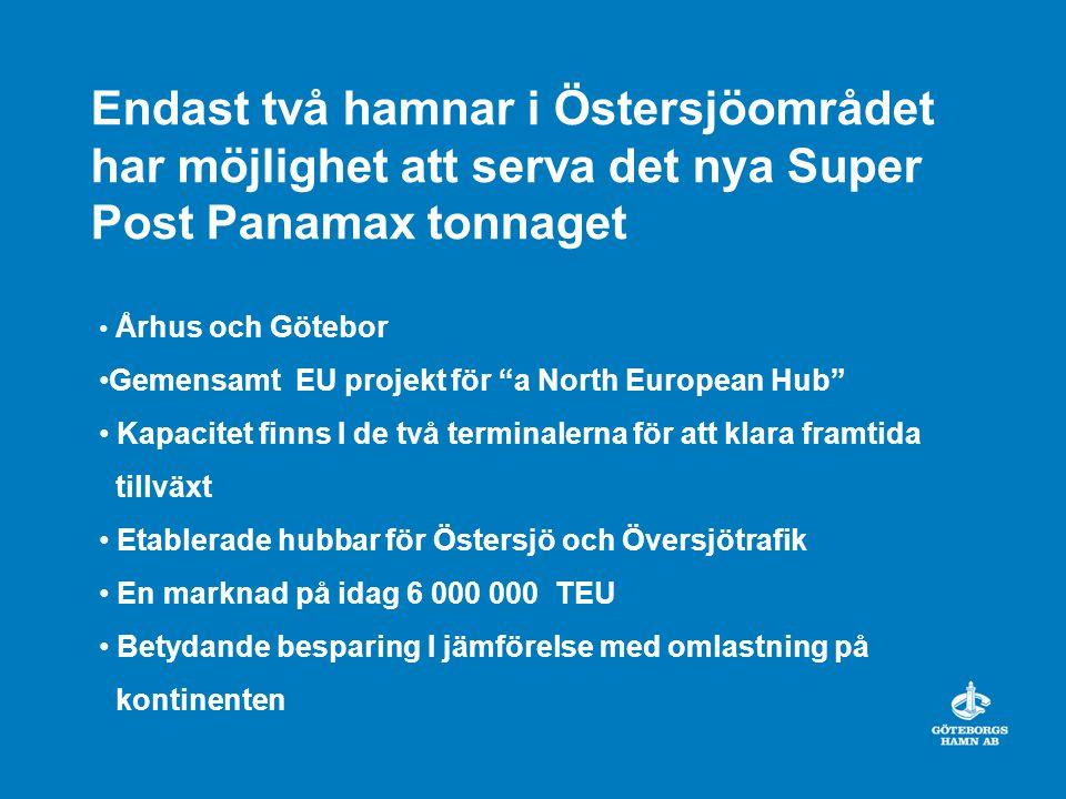 Endast två hamnar i Östersjöområdet har möjlighet att serva det nya Super Post Panamax tonnaget Århus och Götebor Gemensamt EU projekt för a North European Hub Kapacitet finns I de två terminalerna för att klara framtida tillväxt Etablerade hubbar för Östersjö och Översjötrafik En marknad på idag 6 000 000 TEU Betydande besparing I jämförelse med omlastning på kontinenten