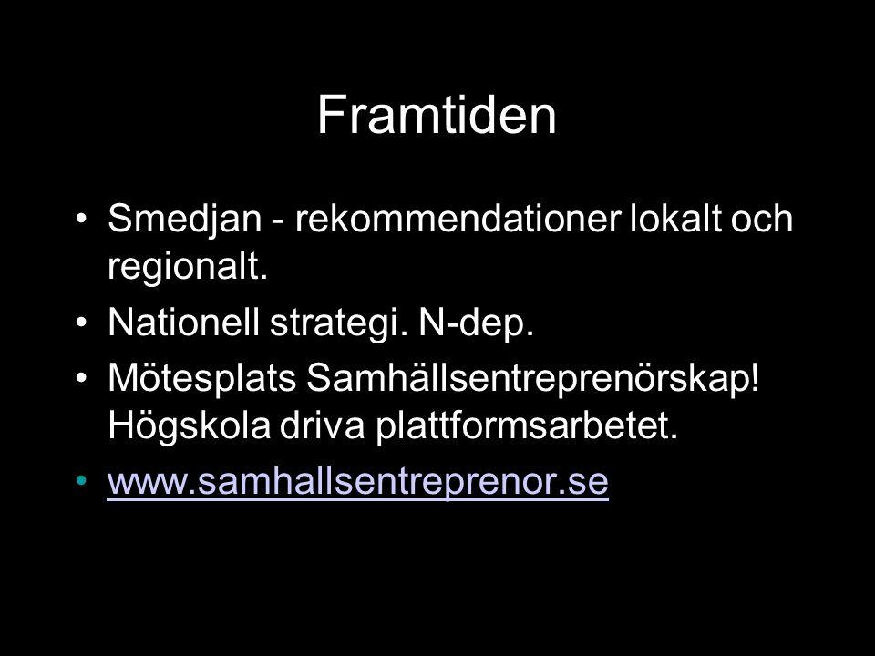Framtiden Smedjan - rekommendationer lokalt och regionalt. Nationell strategi. N-dep. Mötesplats Samhällsentreprenörskap! Högskola driva plattformsarb