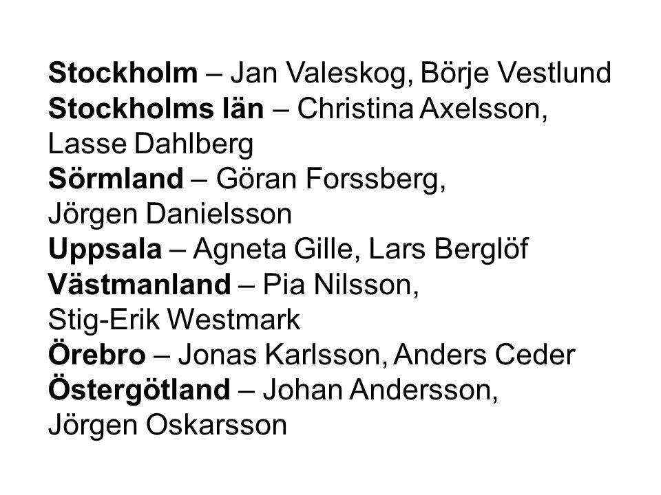 Stockholm – Jan Valeskog, Börje Vestlund Stockholms län – Christina Axelsson, Lasse Dahlberg Sörmland – Göran Forssberg, Jörgen Danielsson Uppsala – A
