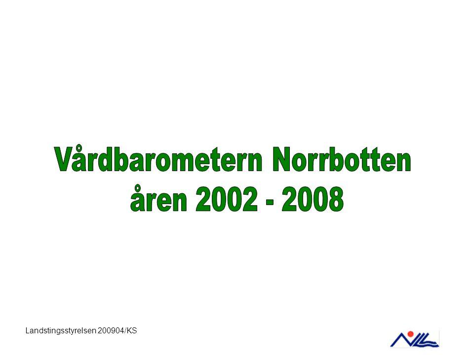 Landstingsstyrelsen 200904/KS