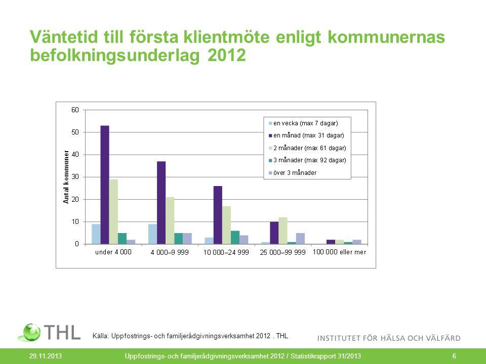 Andelen klientbesök hos uppfostrings- och familjerådgivningar enligt arbetsform 2012, % 29.11.2013Uppfostrings- och familjerådgivningsverksamhet 2012 / Statistikrapport 31/20137 Källa: Uppfostrings- och familjerådgivningsverksamhet 2012.