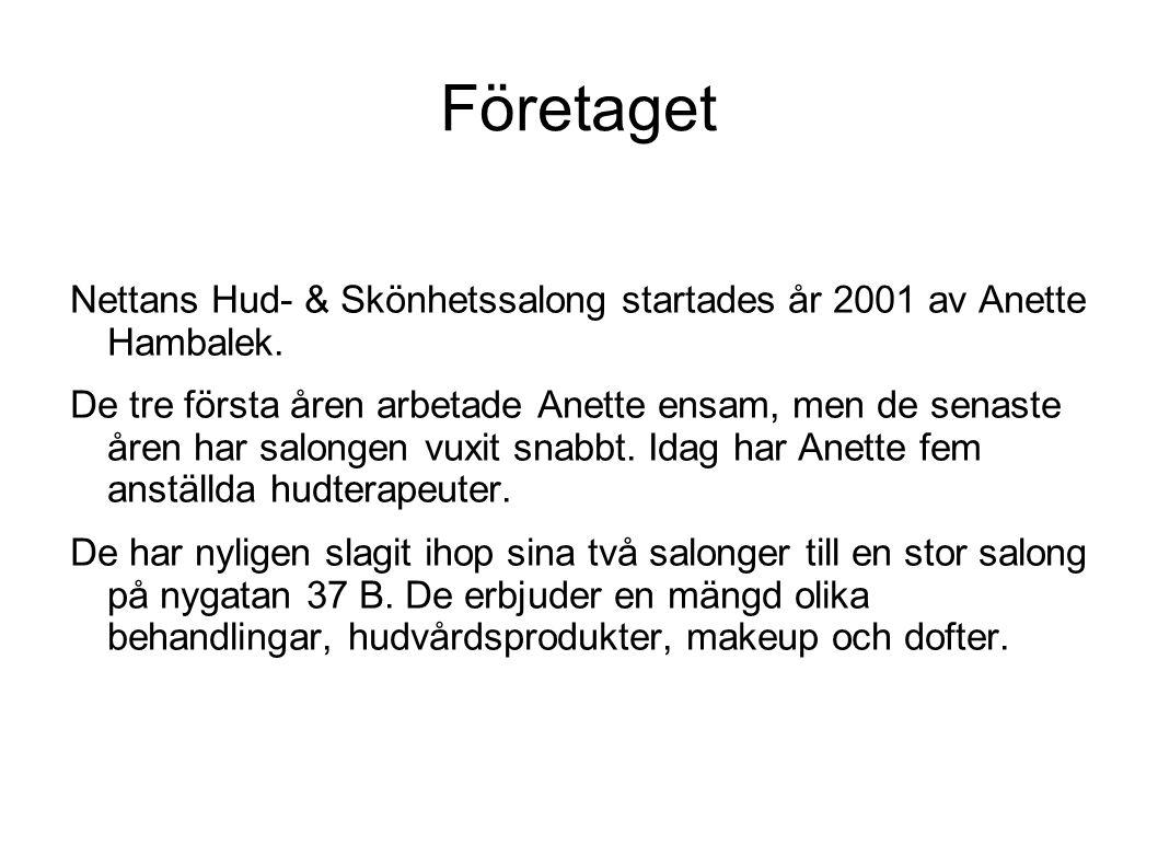 Företaget Nettans Hud- & Skönhetssalong startades år 2001 av Anette Hambalek. De tre första åren arbetade Anette ensam, men de senaste åren har salong