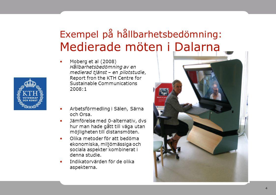 4 Exempel på hållbarhetsbedömning: Medierade möten i Dalarna Moberg et al (2008) Hållbarhetsbedömning av en medierad tjänst – en pilotstudie, Report fron the KTH Centre for Sustainable Communications 2008:1 Arbetsförmedling i Sälen, Särna och Orsa.